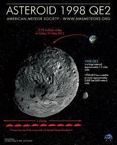 Asteroid 1998 QE2 to Pass Earth Friday May 31, 2013 - The ...