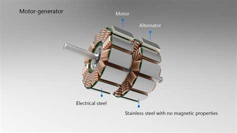 Electric Motor Stator by Motor Stator Material Impremedia Net
