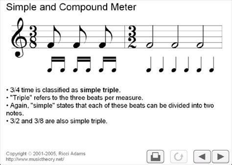 Rhythm is the organisation of particular sounds by their length. Simple And Compund Meter - www.musictheory.net - Music Theory Online