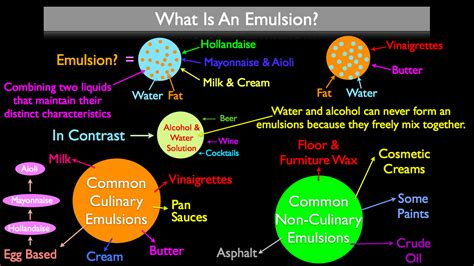 emulsion cuisine fs 001 what is an emulsion a cook 39 s guide stella culinary