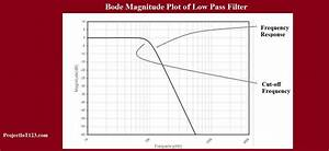 Bode Plot Tutorial Using Matlab