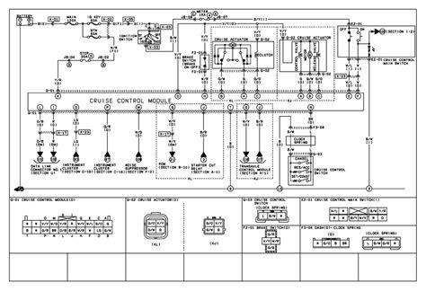 cruise wiring diagram somurich