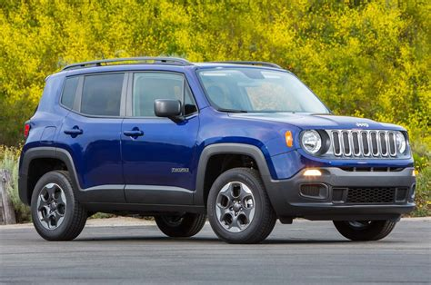 2017 Jeep Renegade Sport 4x4 Review