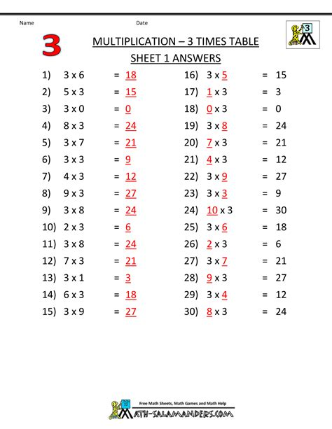 multiplication fact sheets  times table ansgif