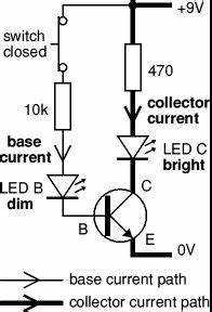 455 best images about understanding electronics on With the transistor lat