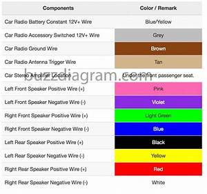 2010 Toyota Camry Radio Wiring Diagram