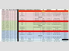 How to create a USMLE Step 1 Study Schedule TwoGreenDocs