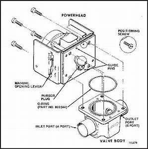 Honeywell Actuator  Direct Coupled Actuators