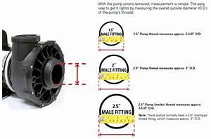 Spa Pumps  Spa Pump Parts And Spa Components At