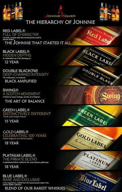 johnnie walker family good genes whisky pinterest  ojays