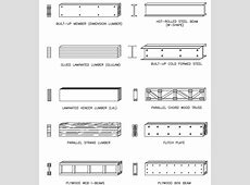 Laminated Beam Span Chart Pictures to Pin on Pinterest