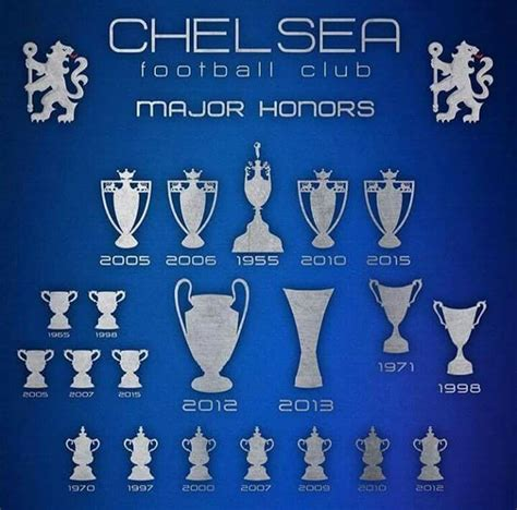 Chelsea Fc Trophies By Year