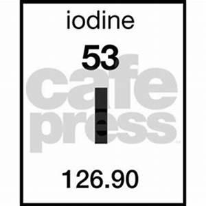 Periodic Table Iodine Coasters | Cork, Puzzle & Tile ...