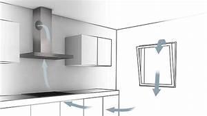 Rohr Für Dunstabzugshaube : dunstabzugshaube abluft ~ Whattoseeinmadrid.com Haus und Dekorationen
