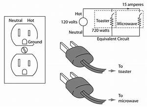 3 Wire Plug Wiring Diagram For Replacing Extension Cord Ben Fry 41478 Enotecaombrerosse It