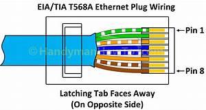 Cat 5e Wiring B - Wiring Diagrams Hubs