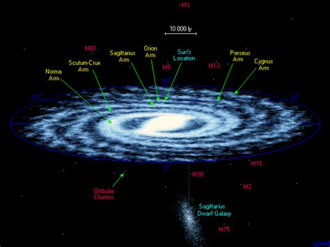 fretzreview way universe light years