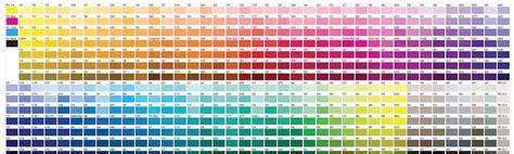 logiciel conception cuisine leroy merlin revger com nuancier de couleur gratuit idée inspirante