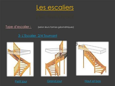 douleurs aux genoux en descendant les escaliers 28 images monte escalier 233 troit si 232 ge