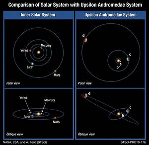 Wild and Crazy Multi-Planetary System Surprises ...