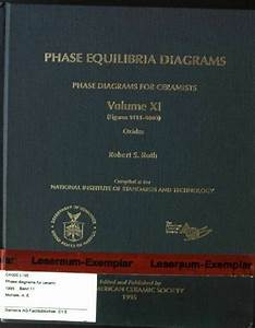 Phase Equilibria Diagrams  Phase Diagrams For Ceramists