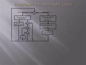 Basic Computer Organisation Design