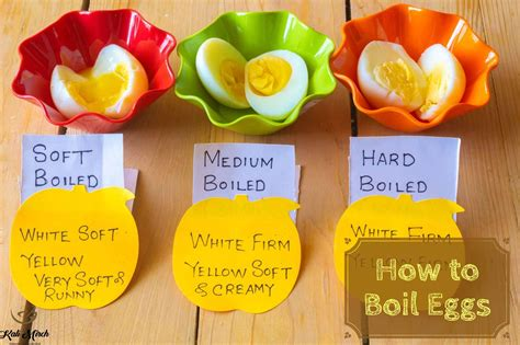 How to Boil Eggs Perfectly - Kali Mirch - by Smita