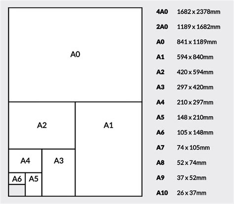 paper sizes impressions