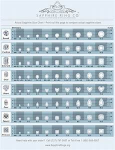 Carat Measurement Chart What Is Carat Weight And Size Of Gemstones Good To Know