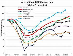 International Economic Comparison, 2011Q4 | Oregon Office ...