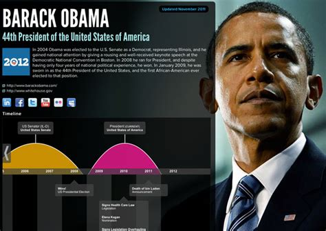 re vu interactive visual resum 233 s