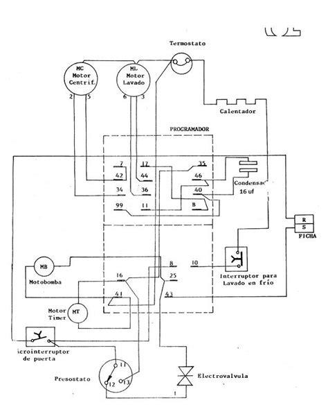 diagrama yoreparo