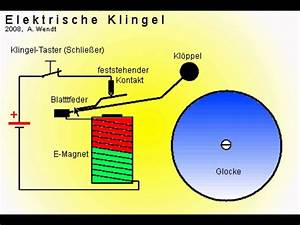 Klingel Mit Kamera Ohne Kabel : elektrische klingel neu youtube ~ Eleganceandgraceweddings.com Haus und Dekorationen