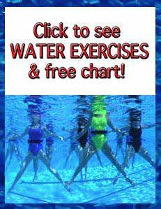 Webbed Water Gloves Water Aerobics Routine Swimming