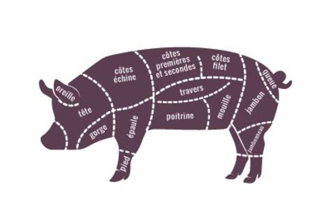 atelier cuisine toulouse planche de découpe du porc technique de cuisine