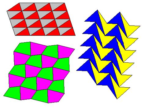 pentagonal tiling of the plane general facts about tilings