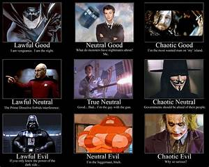 Image 22194 Alignment Charts Know Your Meme