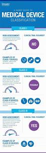 57 Best Aging Infographics Images On Pinterest