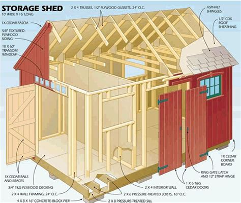 12x16 Gambrel Storage Shed Plans Free by Bobbs Free 12x16 Shed Plans Small