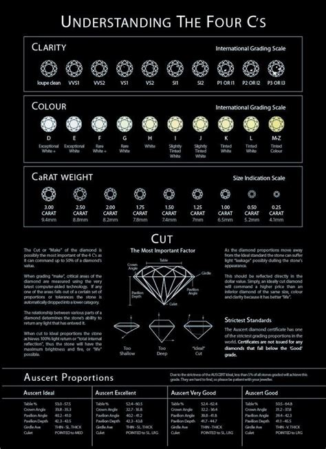 Diamond Chart Understanding The 4 Cs  Reference Section. Cameo Necklace. Tiffany Diamond Bands. Chanel Chains. Onion Rings. Women's Bangle Bracelets. Hand Bands. Black Silver Necklace. Bangle Watches