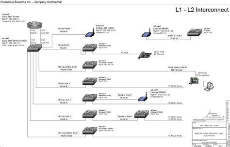 Visio Network Diagram Templates Shatterlioninfo