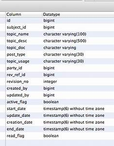 Postgresql Describe All Tables | Awesome Home