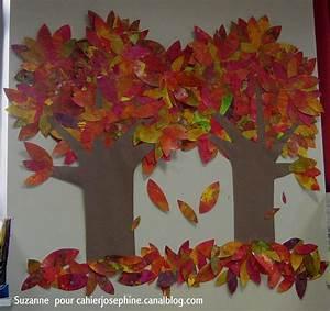 Bricolage Automne Primaire : pour que les feuilles d 39 automne restent sur les arbres les cahiers de jos phine ~ Dode.kayakingforconservation.com Idées de Décoration