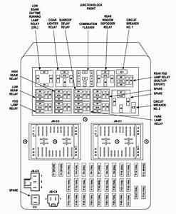 1995 Jeep Grand Cherokee Laredo Headlight Diagram
