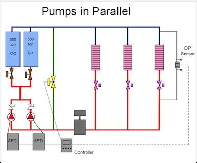 Schematic Diagram Of Water Cooled Chiller