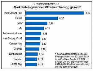 Aachenmünchener Kfz Berechnen : auch in k 1a dvag deutsche verm gensberatung unternehmensblog ~ Themetempest.com Abrechnung
