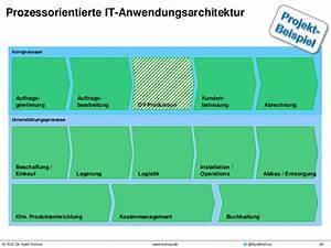 Dv Abrechnung : keynote prozessmanagement im spannungsfeld von kontinuit t und disr ~ Themetempest.com Abrechnung