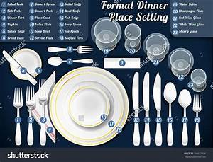 Image Result For How To Set A Formal Dinner Table Diagram