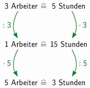 Dreisatz Berechnen : proportionalit t touchdown mathe ~ Themetempest.com Abrechnung