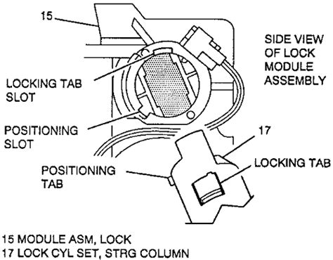 Repair Guides Steering Ignition Lock Cylinder